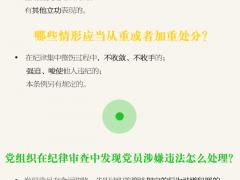 一图读懂《中国共产党纪律处分条例》