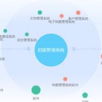 雷竞技竞猜管理系统的需求图谱和人群自画像