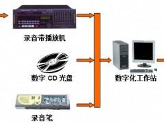 音频档案数字化流程