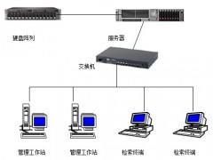 声像档案数据管理系统对硬件的需求